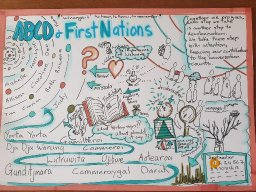 ABCD and First Nations conversation