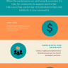Stay Connected Infographic