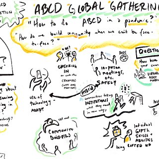 ABCD in Action Global Gathering_2020.9.3.jpg