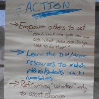 ABCD in Action: Madison