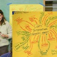 Lents Farmer's Market Mapping