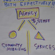 Two tools for Agencies