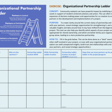 Organizational Power Ladder - Desk Worksheet