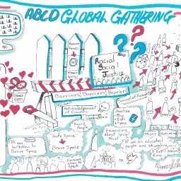global gathering 22 oct 2020.jpg