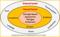 SBA_Internal and External Factors_Om_Jun20.png